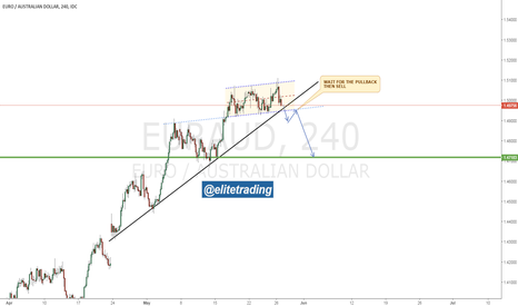 EURAUD: EURAUD SELL AFTER THE BREAK AND RETEST
