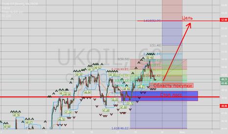 UKOIL: Оптимистичный план