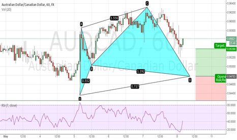 AUDCAD: BULLISH cypher