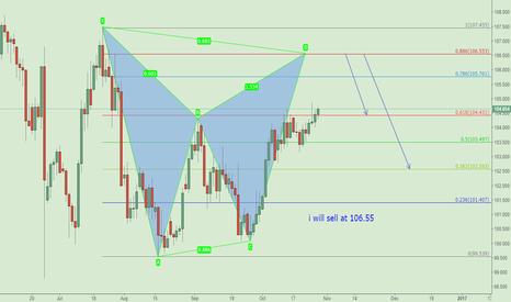 USDJPY: sell at 106.55