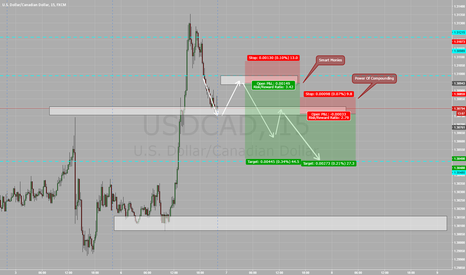 USDCAD: Lets Ride