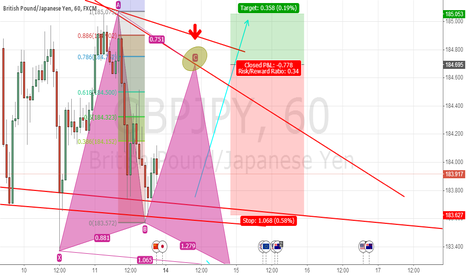 GBPJPY: GBPJPY back 184.70 and short opportunity