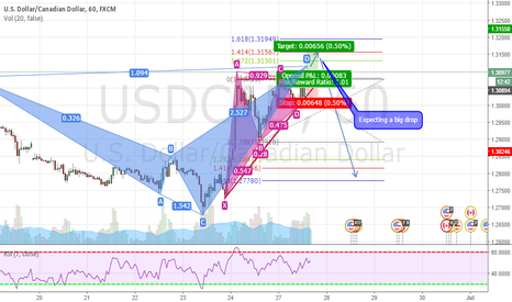 USDCAD: Expecting a big drop after a little move-up