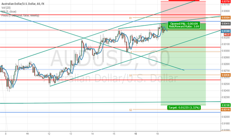 AUDUSD: Short in play for .0921x target