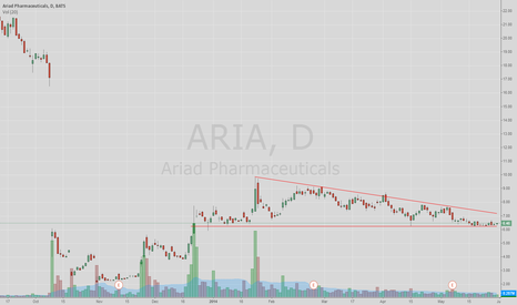 ARIA: ARIA Daily