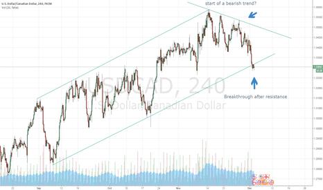USDCAD: Bearish Trend - USD/CAD
