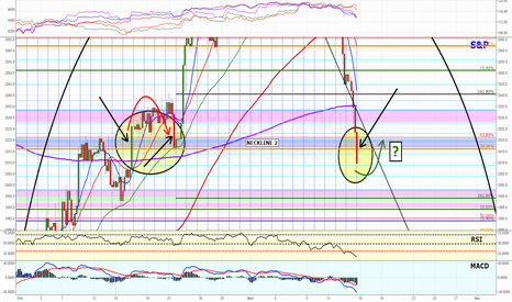 SPX500: Boom; Let the Neckline Battles Commence - In After Hours Too!