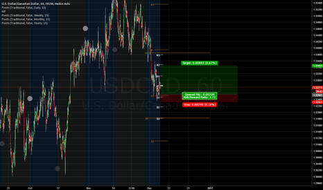 USDCAD: GBPNZD