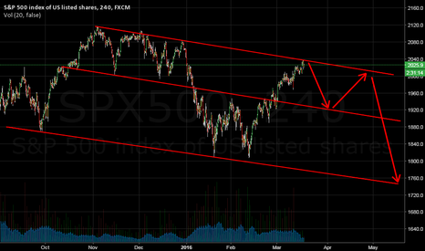 SPX500: Short channel on SPx500.