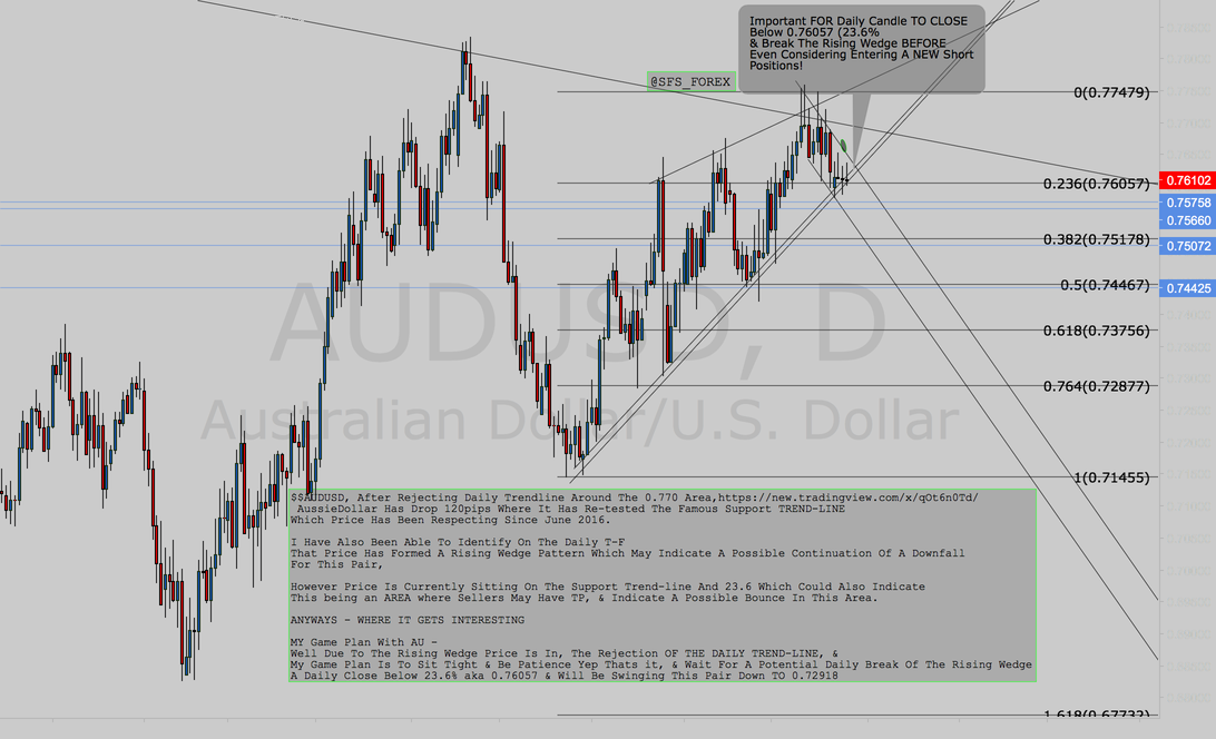 $$$AUDUSD DAILY FORECAST (CURRENTLY NEUTRAL) (READ DESCRIPTION)