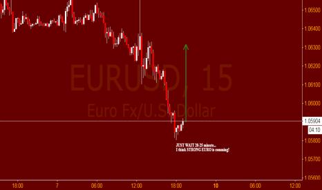 EURUSD: EUR USD * Will euro go UP?
