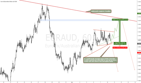 EURAUD: BUY EURAUD SELL AUDCHF AND AUDJPY SHORTTERM