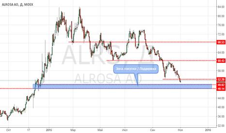 ALRS: Алроса покупка от поддержки 50 рублей