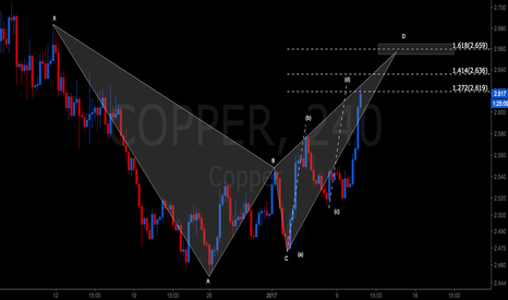COPPER: Combined Pattern on COPPER