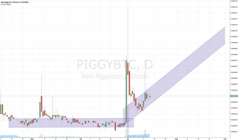 PIGGYBTC: PIGGY/BTC buy zone + moontrend