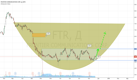 FTR: $FTR - Frontier Communications Corp. >>~ 5,55 >>~ 7