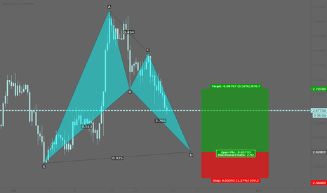 XCUUSD: XCUUSD: Potential bullish bat pattern