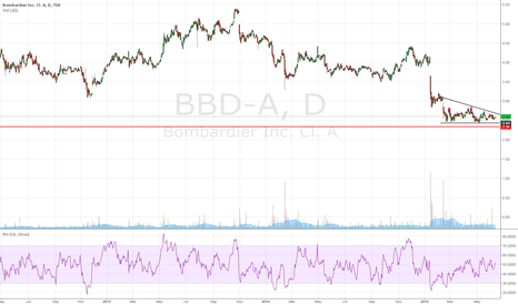 BBD-A: Bombardier