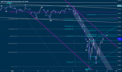 SPX500: Intermediate Term Elliott Wave Flat Update
