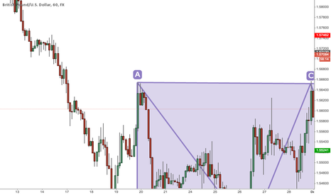 GBPUSD: Triangle Completed