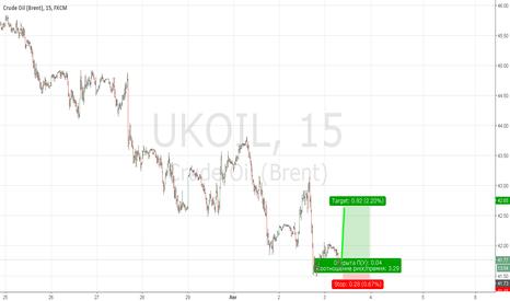 UKOIL: краткосрочная покупка
