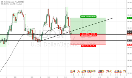 USDJPY: ANOTHER CHEAT CODE TO MAKE MONEY GO LONG BUY BUY BUY