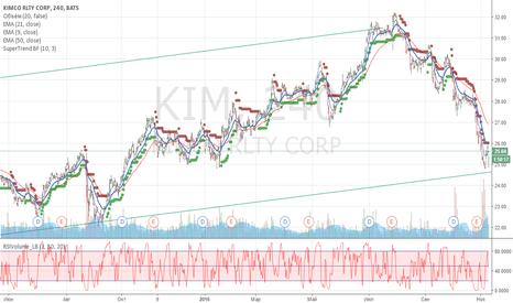 KIM: LONG KIMCO