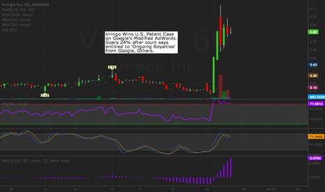 VRNG: VRNG Patent Play
