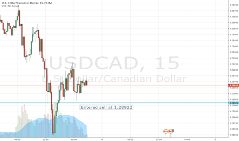 USDCAD: USDCAD M15 Sell
