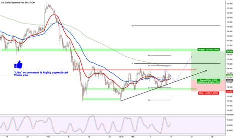 USDJPY: Bull move awaiting. Short term short longer term Long.