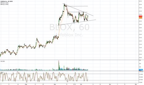 BLOX: BLOX