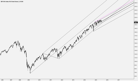 SPX500: S&P 500 : Watching the 2039 level