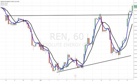 REN: Sell everything...buy $REN...hold....retire.