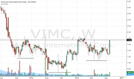 VIMC: Inverted at the neckline.