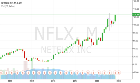 NFLX: This will see 200 next year.