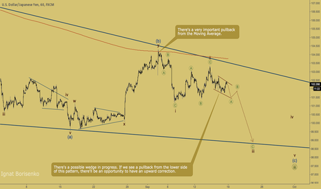 USDJPY: USDJPY - possible wedge