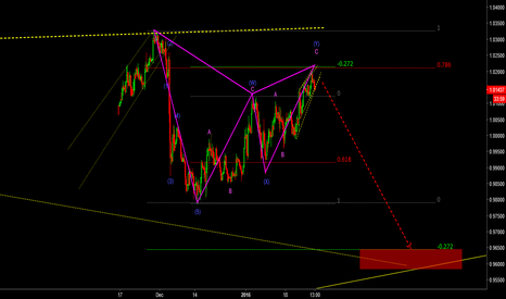 USDCHF: Bearish Gartley