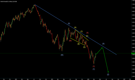 GBPUSD: Probable 5 waves structure: WXYXZ
