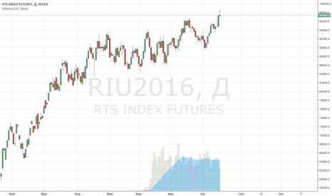 RIU2016: как вижу ртс