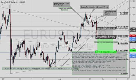 EURUSD: $$EURUSD POSSIBLE SHORTS??  (WEEK 34)