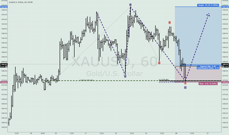 XAUUSD: A Long Setup In Gold Exploiting An Irregular Correction