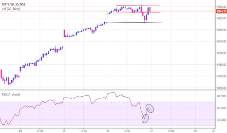 NIFTY: Mighty Nifty - Direction Please!