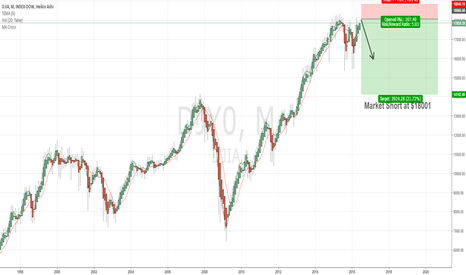 DJY0: Market Crash Short