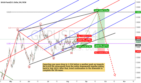GBPUSD: GBPUSD Short-Long setup