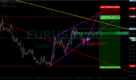 EURUSD: Long becomes short further up