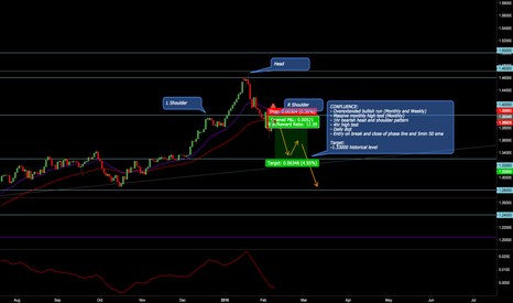 USDCAD: USD/CAD BEARS COMING IN