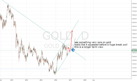 GOLD: rare idee on gold, but possible!