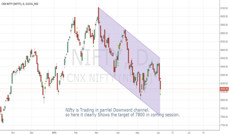 NIFTY: NIfty Future