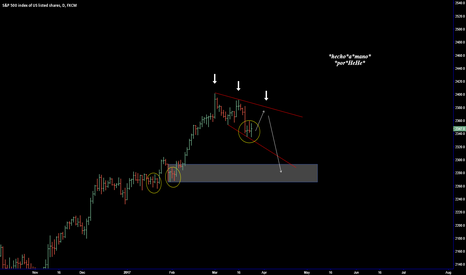 SPX500: $SPX - Who's Driving This Bus? Horn Bottom