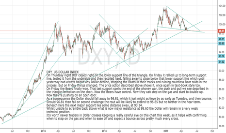 DXY: DXY: Dollar Index broken down:Next target 96.8, if not 95.85